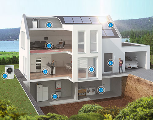 bosch tt energiemanager 03 projects preview